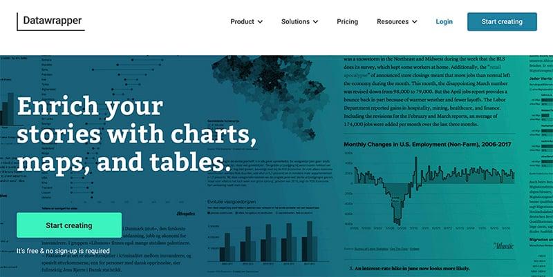 Marketing de contenidos las mejores herramientas para crear infografias 4 - datawrapper