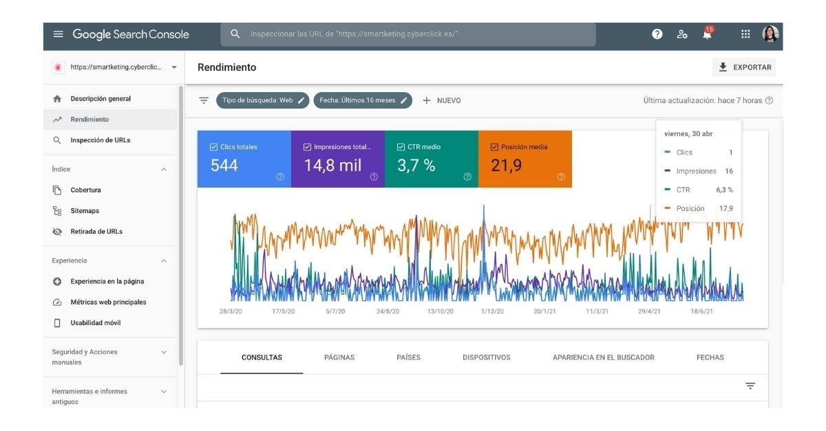 Google Search Console que es y tutorial para optimizar tu SEO