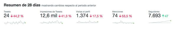 Que-es-Twitter-Analytics-2