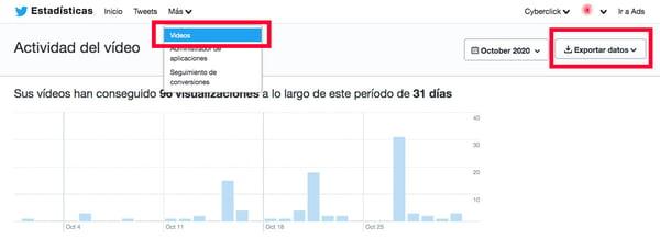 Que-es-Twitter-Analytics-5