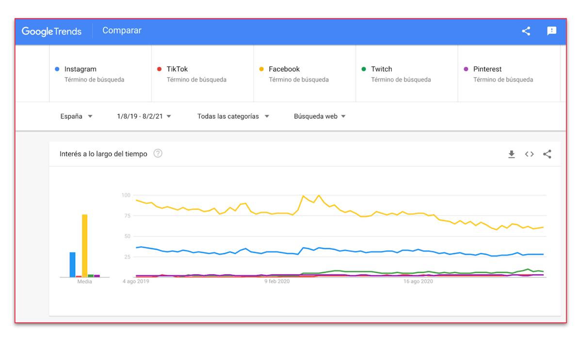 Que-es-google-trends