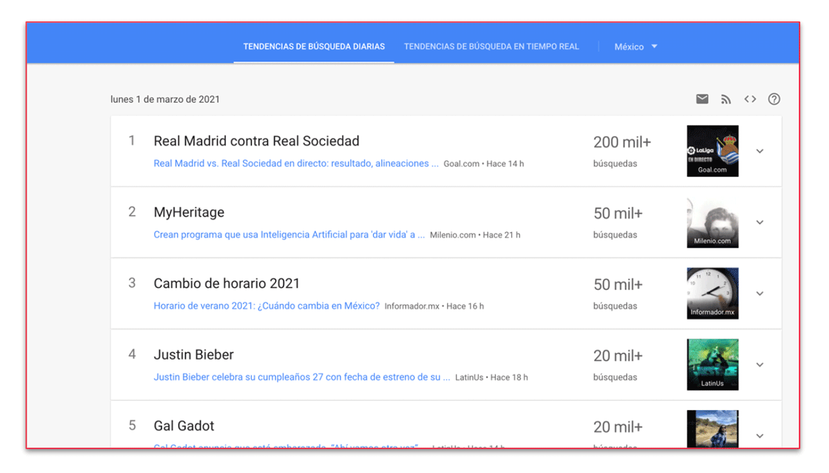 Que-es-google-trends-3-1