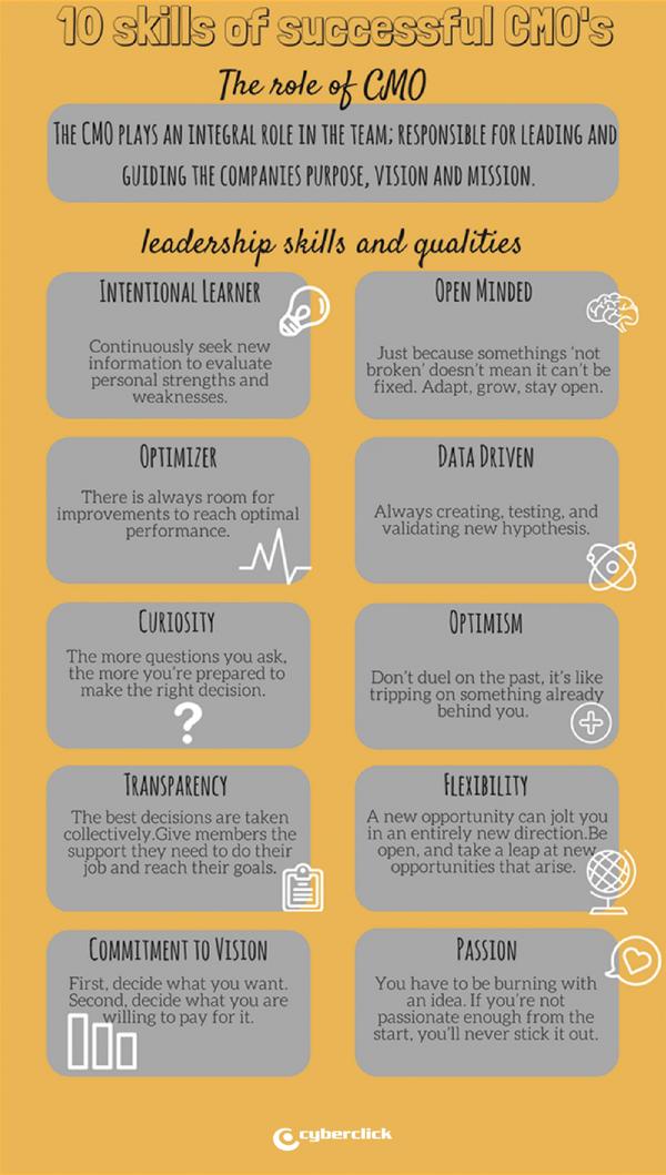 10 CMO Skills.png