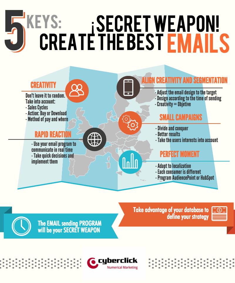 5-keys-emails