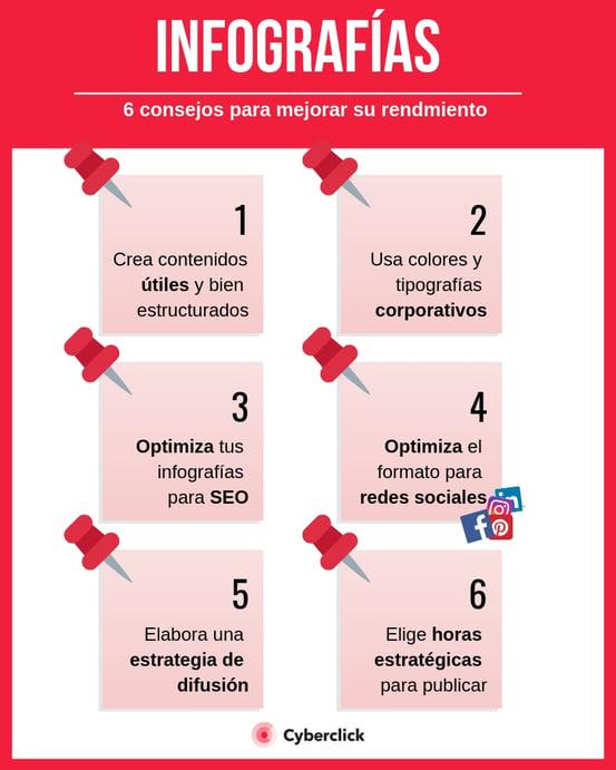 6 consejos para mejorar el rendimiento de tus infografias