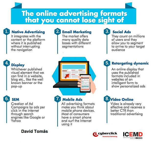 8-digital-advertising-formats.jpg