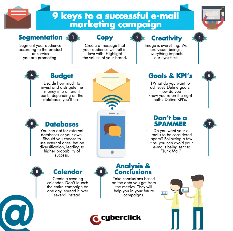 9 keys to a successful email marketing campaign.png