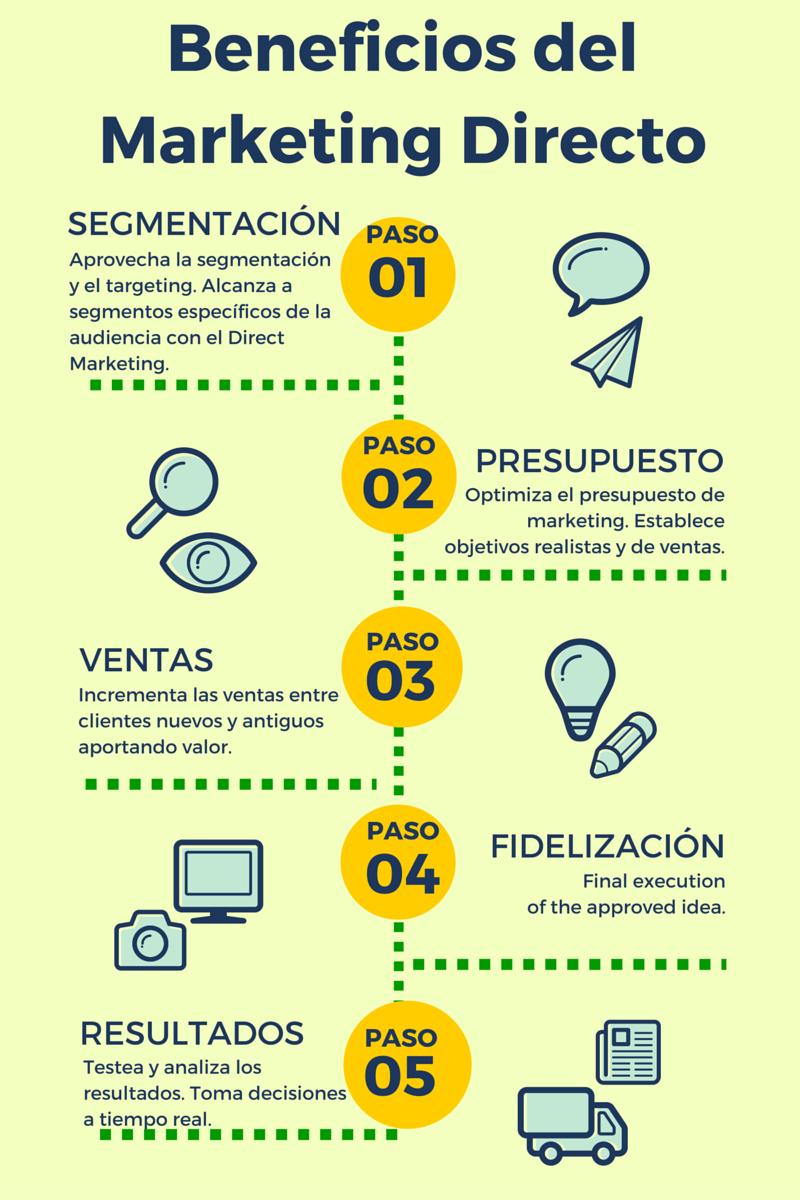 Beneficios_del_Marketing_Directo.png