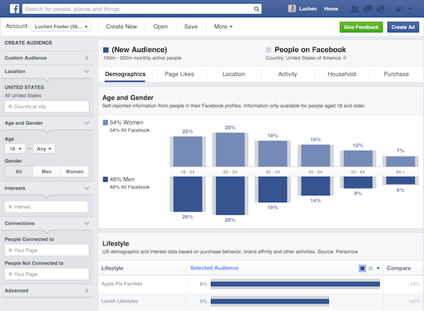 20 free tools for Facebook advertising 1