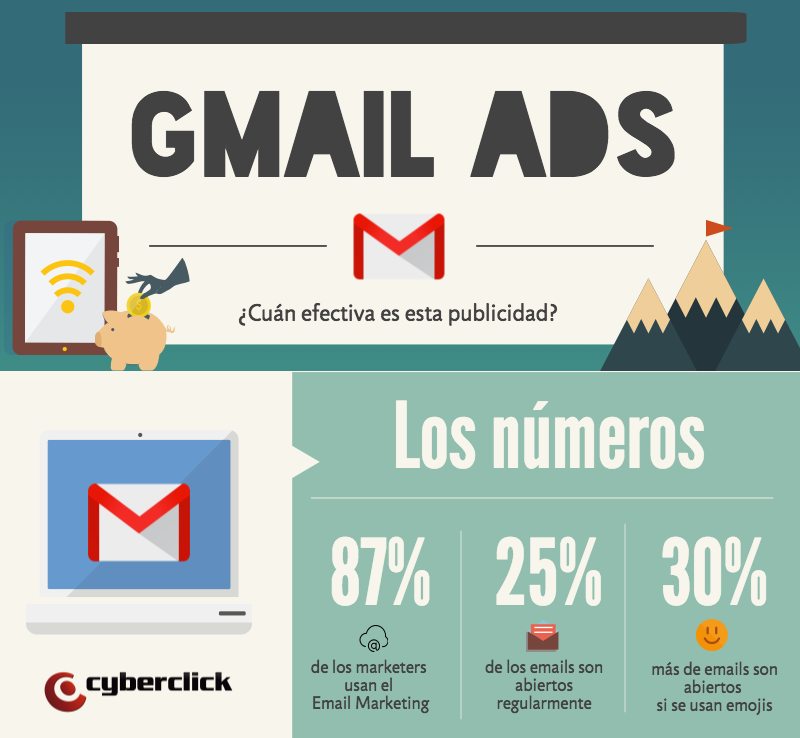 Gmail_Ads_para_cumplir_tus_objetivos_de_marketing.png
