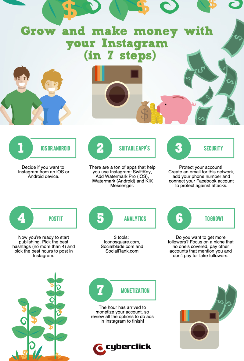 Grow_and_make_money_with_your_Instagram_in_7_steps_copia.png