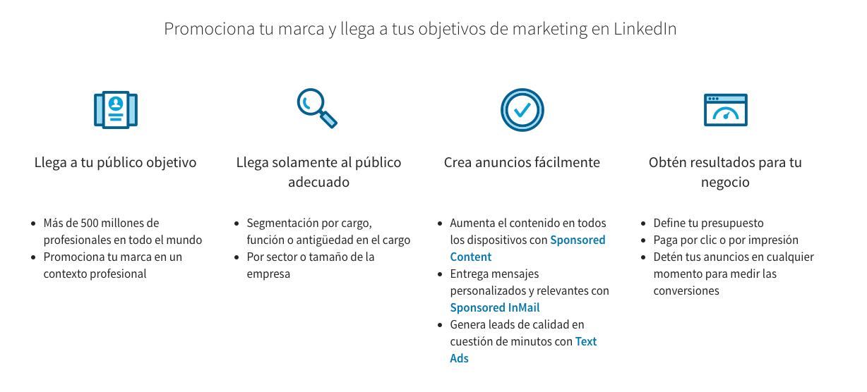 Guia imprescindible para la publicidad en LinkedIn - Claves