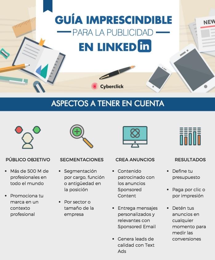 Guia imprescindible para la publicidad en LinkedIn-1