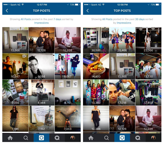 Instagram para empresas y los nuevos perfiles corporativos - Top posts