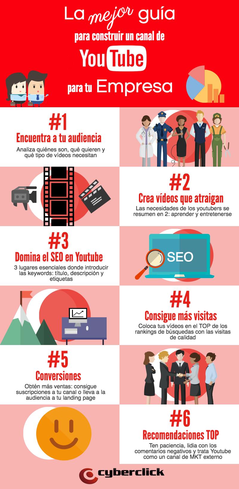 La_mejor_guia_para_construir_un_canal_de_Youtube_para_tu_empresa.png