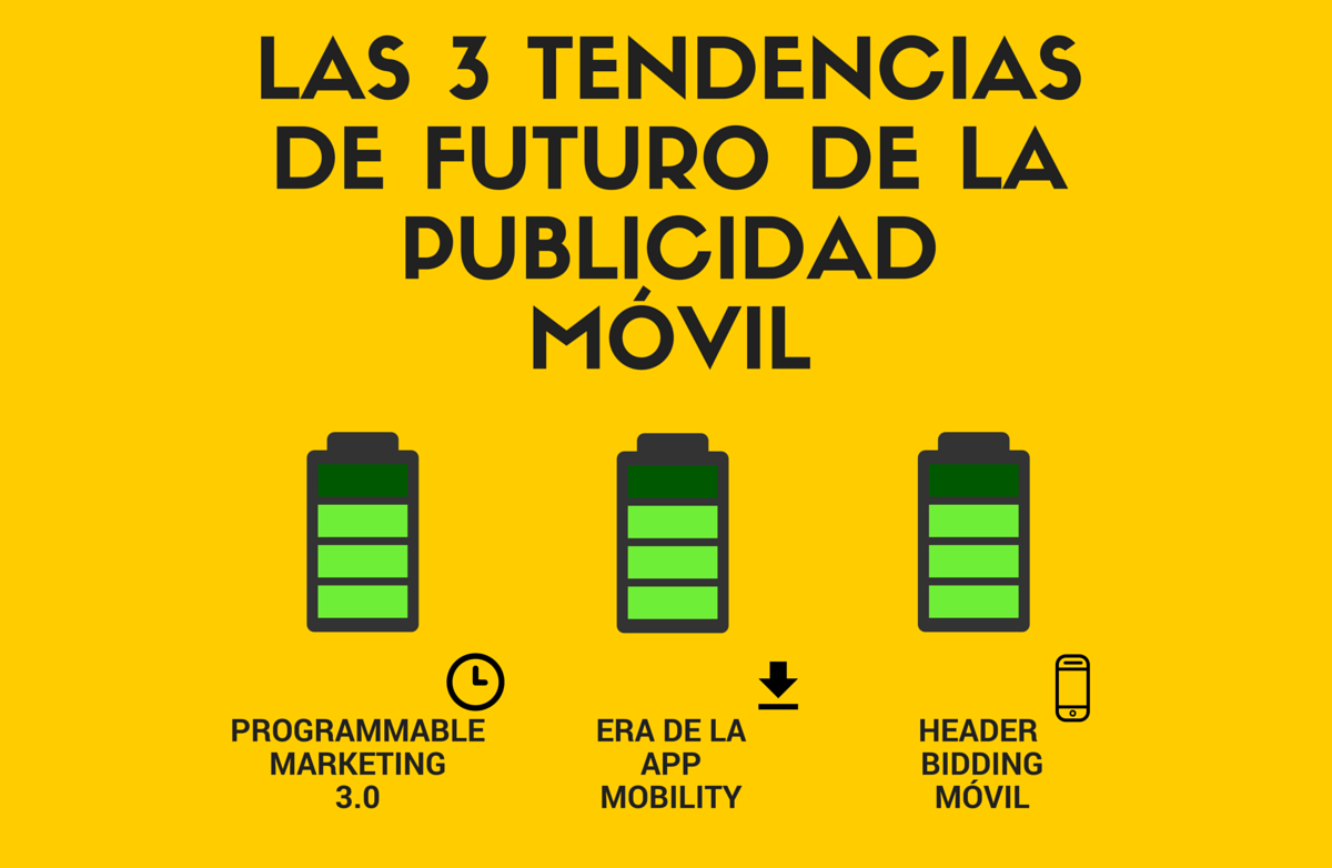 Las 3 tendencias de futuro de la publicidad móvil