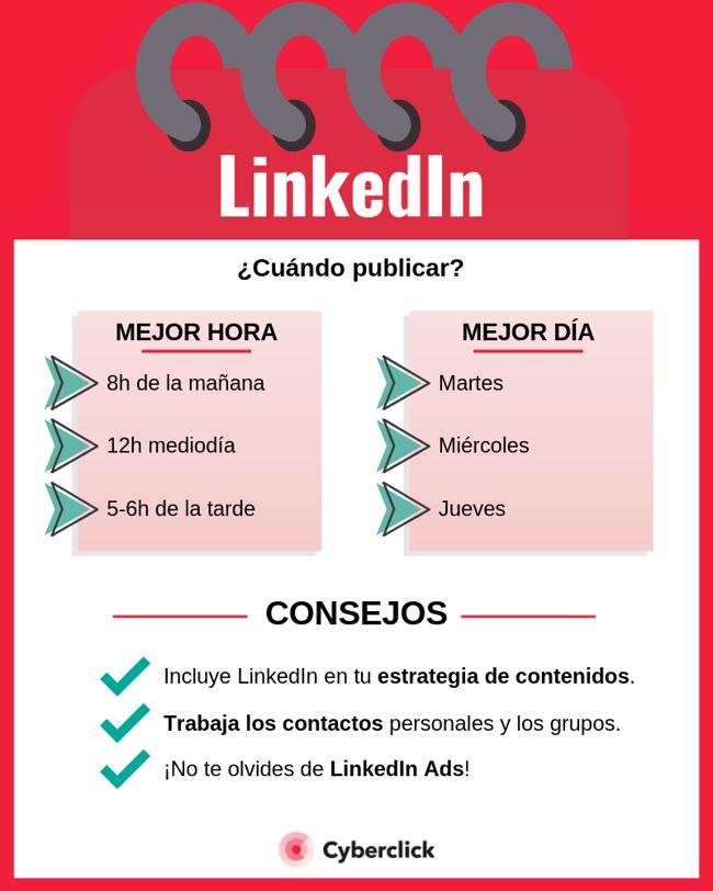 LinkedIn mejor dia y hora para publicar contenidos