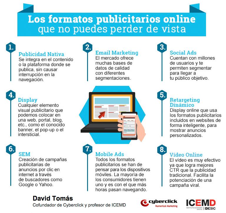 Los 8 formatos de publicidad digital que no puedes perder de vista de David Tomás