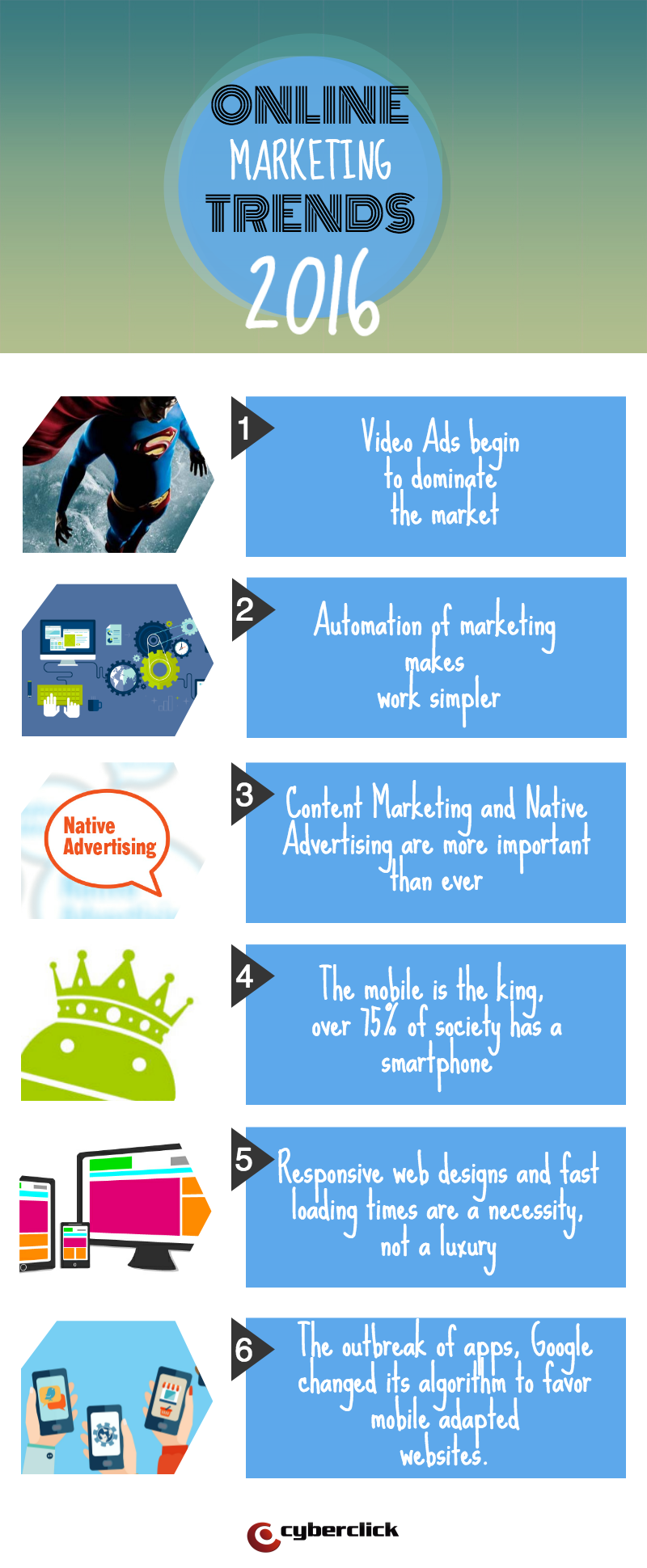 Online Marketing Trends 2016