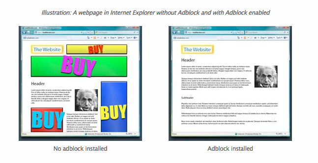 Simple-Adblock
