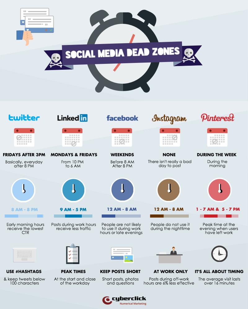 Social_Media_Dead_Zones_ENG