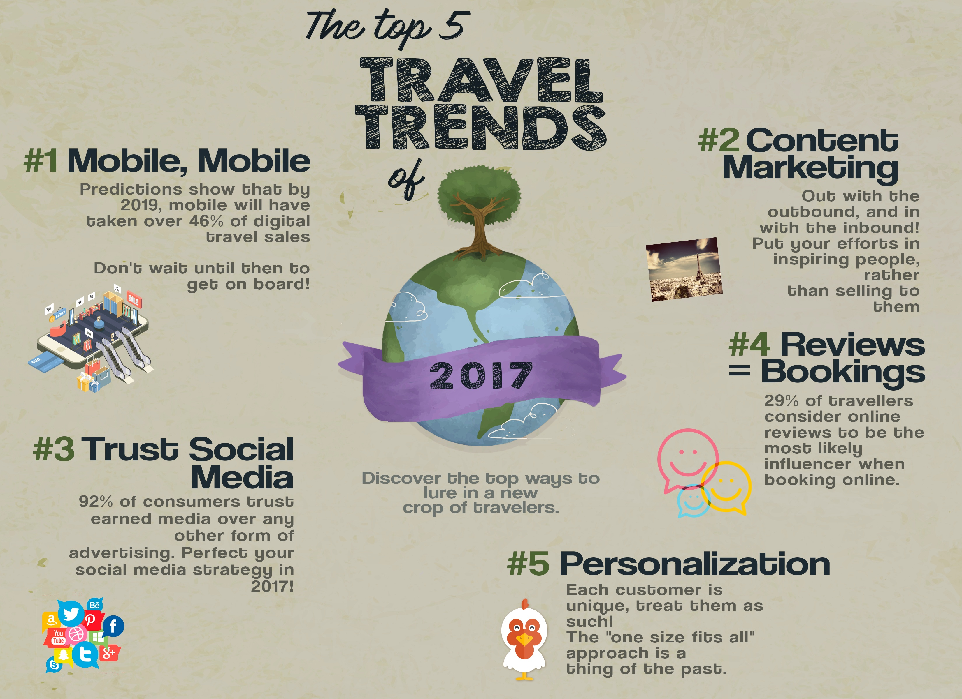 Traveltrendsof2015_BiggerFont.jpg