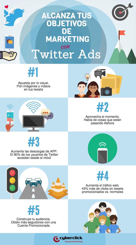 Alcanza tus objetivos de marketing con Twitter Ads