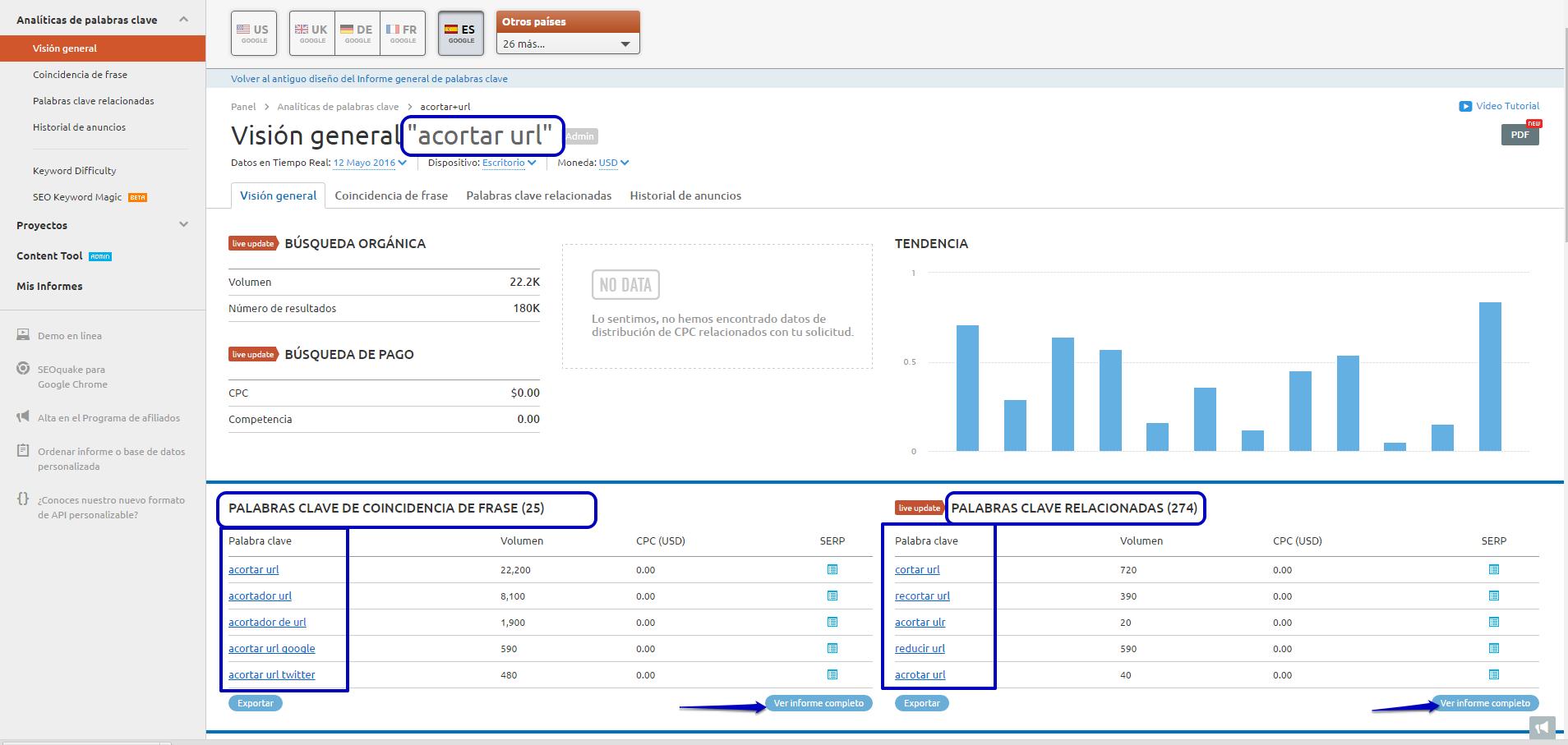 """""""Keyword research"""" para mejorar los contenidos de tu blog - Acortar URL"""