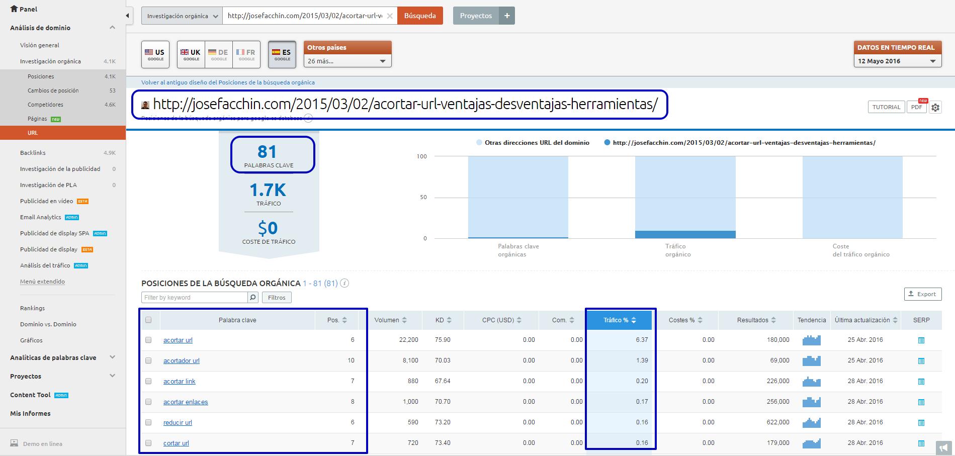 """""""Keyword research"""" para mejorar los contenidos de tu blog - José Facchin"""