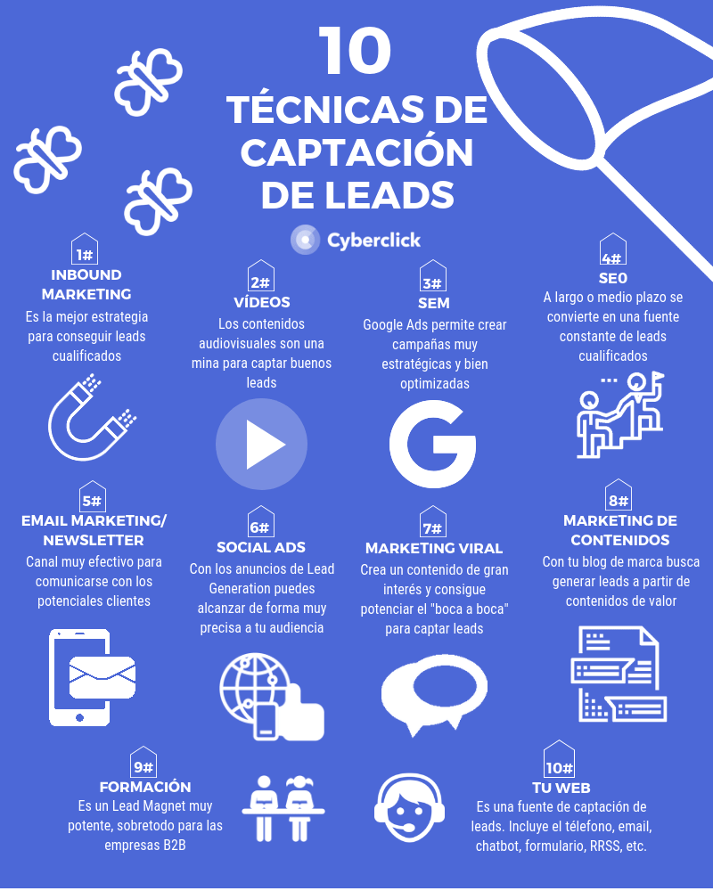 10 tecnicas de captacion de leads - Infografia-min