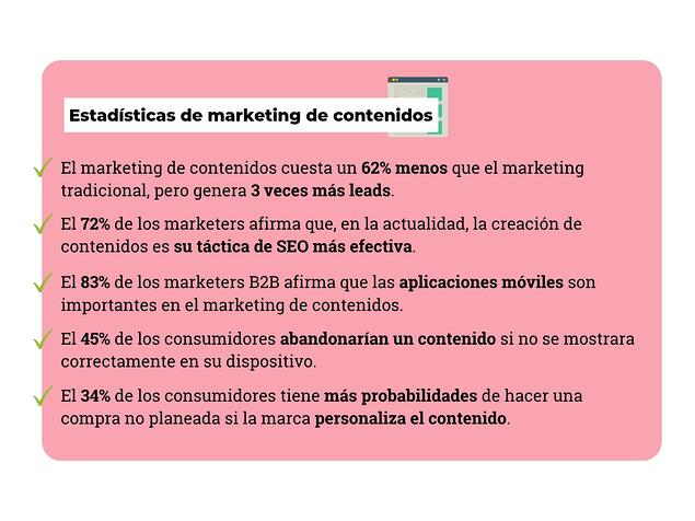 3. 50 estadisticas de marketing digital para 2019