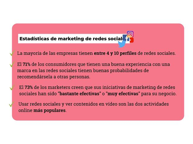 4. 50 estadisticas de marketing digital para 2019