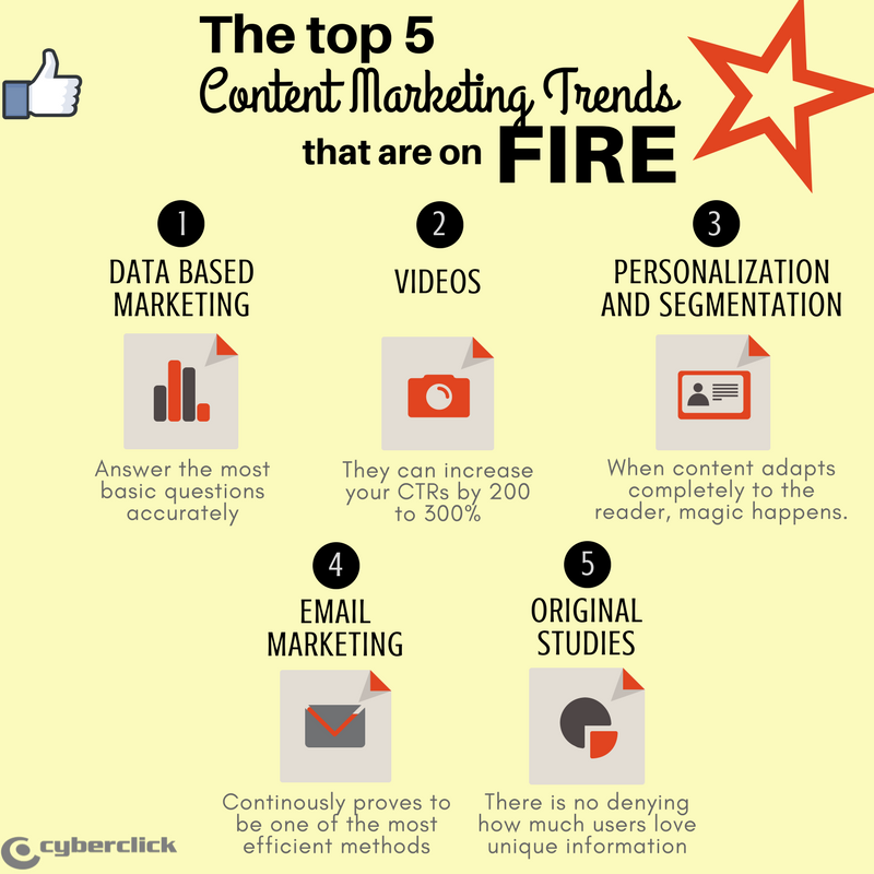 5 content marketing trends infrographic.png