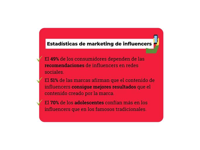6. 50 estadisticas de marketing digital para 2019