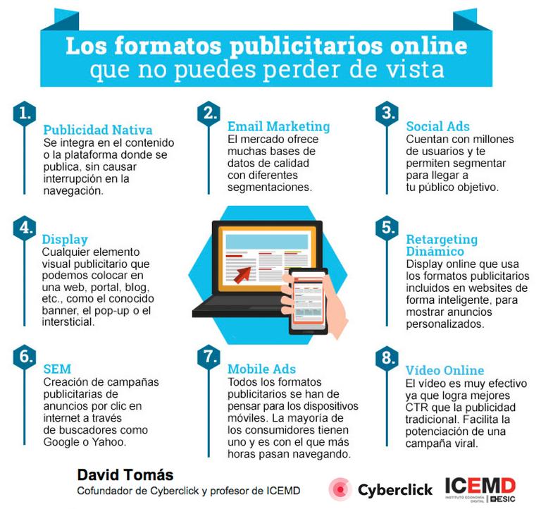 8 formatos de publicidad digital-1
