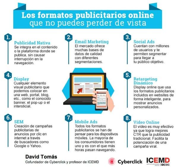 8 formatos de publicidad digital