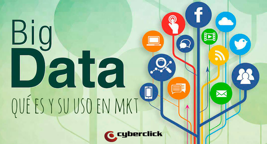 Big Data Que es y como usarlo en marketing
