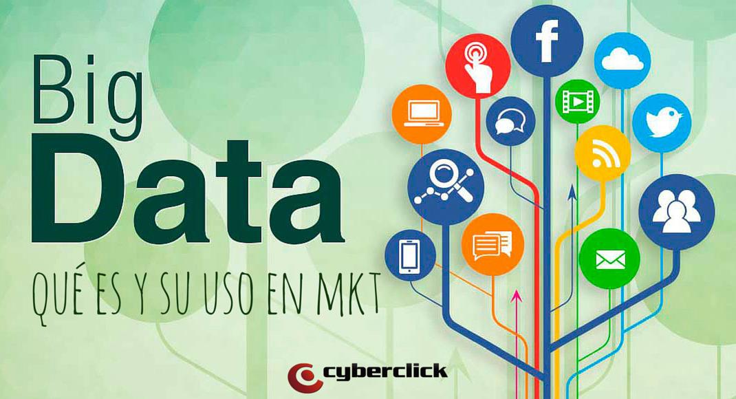 Big Data Que es y como usarlo en marketing
