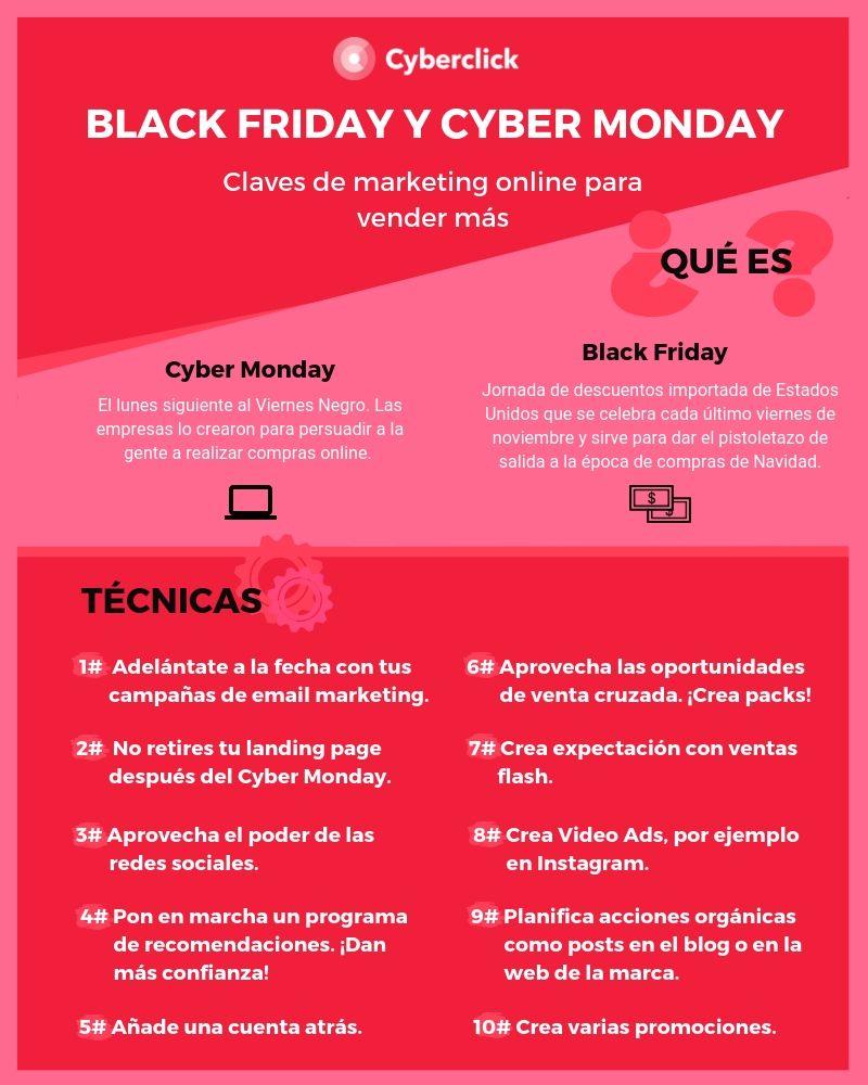 Black-Friday-y-Cyber-Monday-claves-de-marketing-online-para-vender-mas
