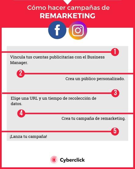Como hacer remarketing en Facebook e Instagram