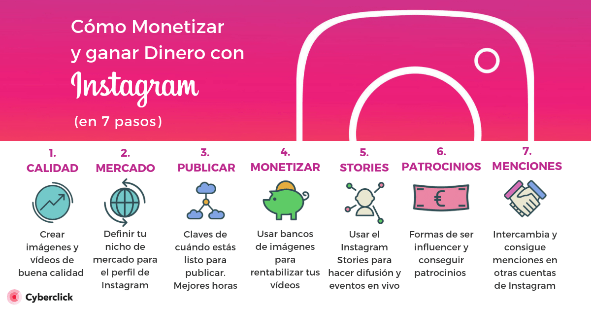 Como monetizar y ganar dinero con instagram en 7 pasos - Infografia-min