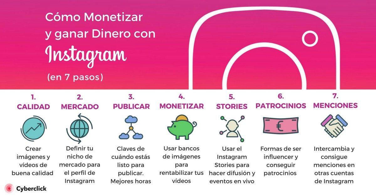 Como monetizar y ganar dinero con instagram en 7 pasos - Infografia