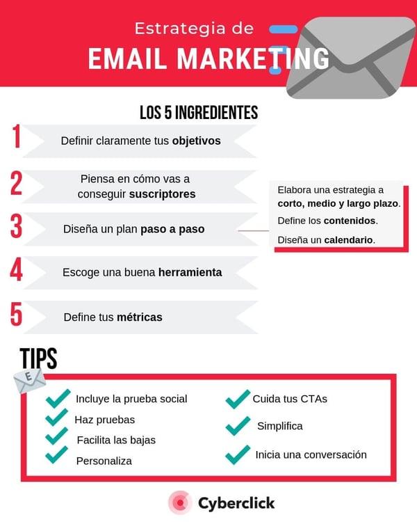 Como-disenar-una-estrategia-de-email-marketing-efectiva