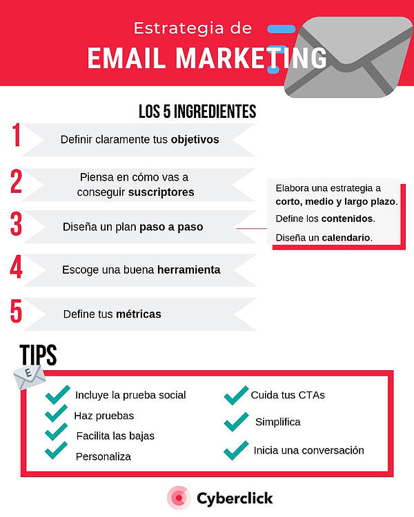 Como-disenar-una-estrategia-de-email-marketing-efectiva