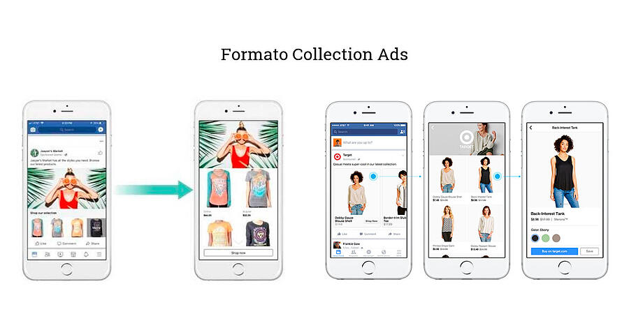 Como-potenciar-tu-ecommerce-en-Facebook-Ads-con-el-Product-Catalog-1