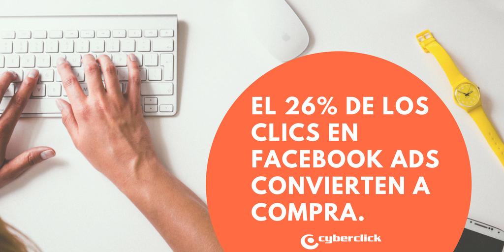 El 26 de los clics en anuncios de Facebook se transforman en compra