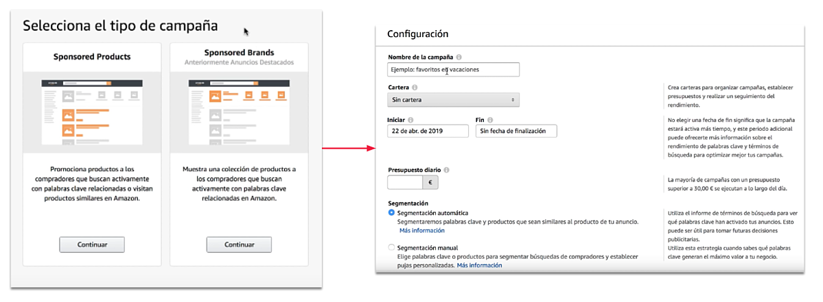Estrategia de anuncios de Amazon Advertising 2