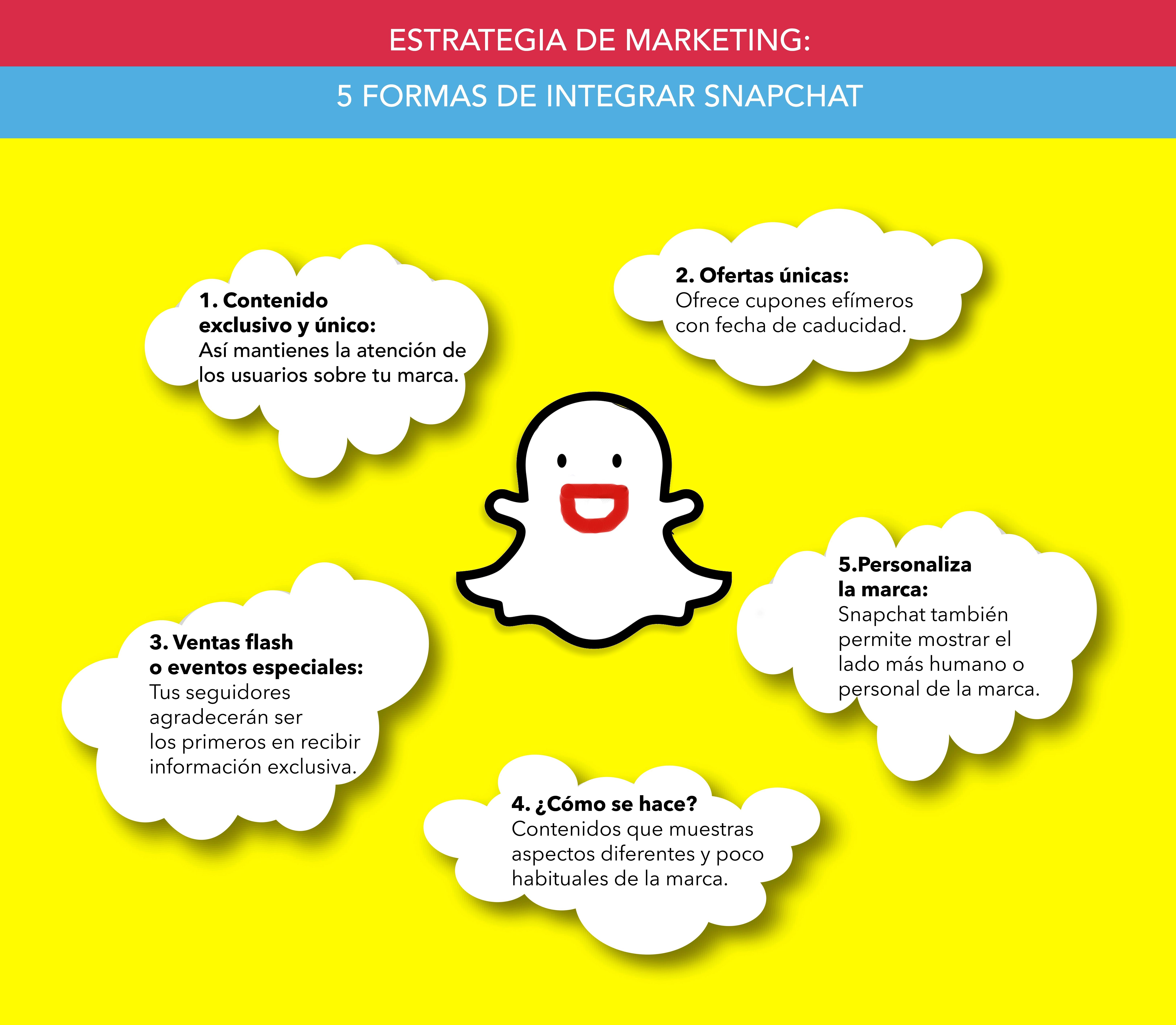 Estrategia de marketing 5 maneras de integrar Snapchat Inforgrafiia