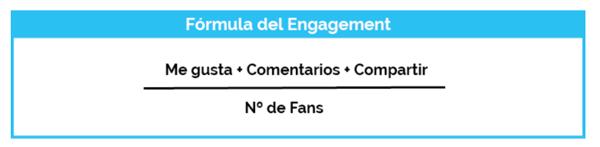 Formula engagement