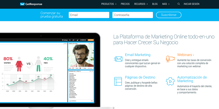 GetResponse - Herramienta Email Marketing